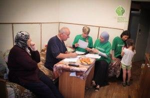 Сирийские беженцы в Кабардино-Балкарии